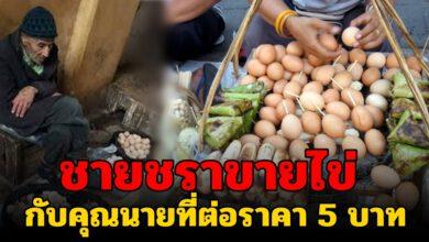 Photo of คิดให้ดี ก่อนซื้อของจากคนจน (อ่านจบแล้วจะเปลี่ยนความคิด)