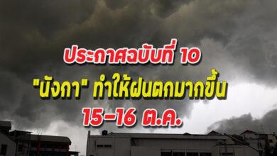 """Photo of กรมอุตุฯ ประกาศฉบับที่ 10 พายุโซนร้อน """"นังกา"""" ไทยฝนเพิ่มมากขึ้น 15-16 ตุลาคม นี้"""